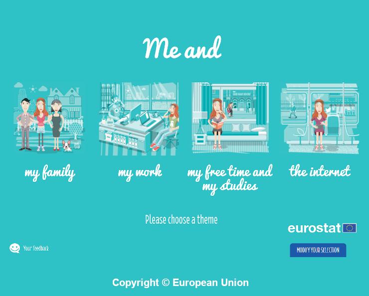 Portalul European pentru Tineret