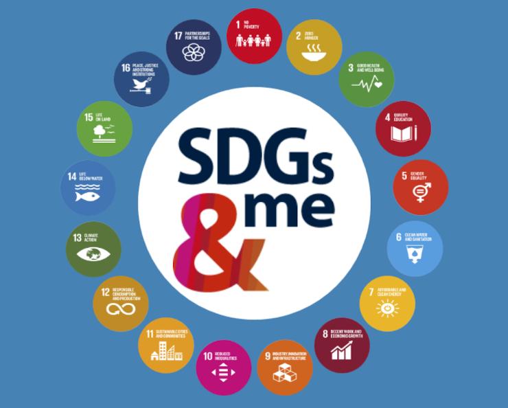 #SustainableDevelopmentGoals in EU